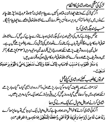 Wazifa regarding Issues